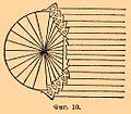 Brockhaus and Efron Encyclopedic Dictionary b43 258-4.jpg