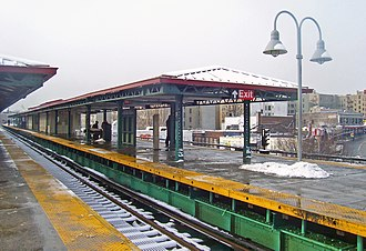 Burnside Avenue (IRT Jerome Avenue Line) - View south from northbound platform