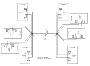 CAN bus - Low Speed Fault Tolerant CAN Network.  ISO 11898-3