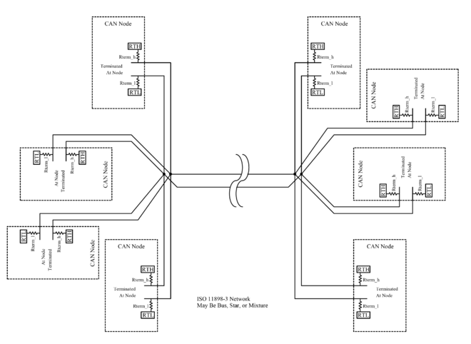 CAN bus Wikipedia – Can Bus Wiring Diagram