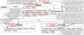 Cadena de Responsabilidad - Analísis.png