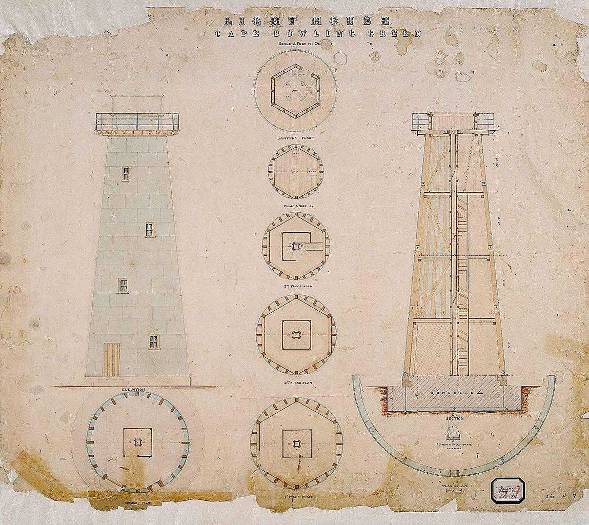 volume grand artisanat de qualité design élégant File:Cape Bowling Green Lighthouse, 1919.jpg - Wikimedia Commons