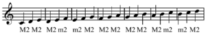 Structure implies multiplicity - three member diatonic subset of the C major scale, C-D-E transposed to all scale degrees