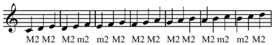 three member diatonic subset of the C major scale, C-D-E transposed to all scale degrees