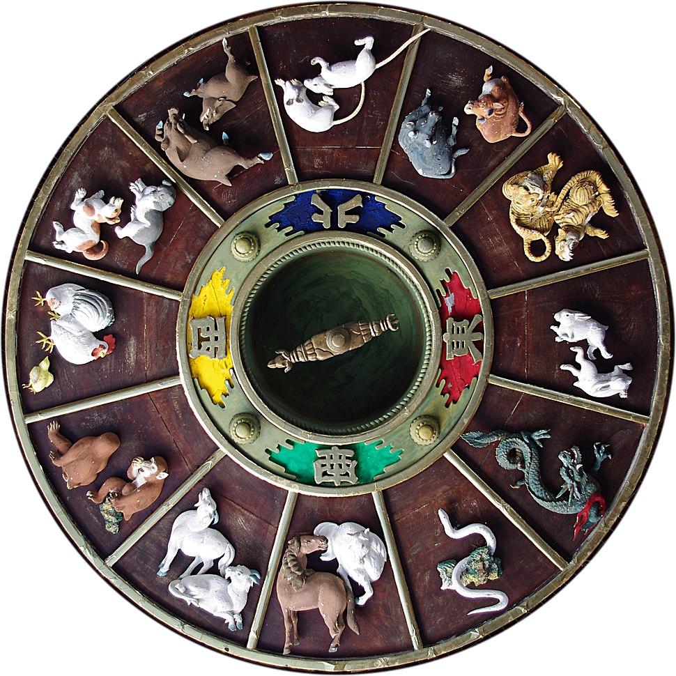 Chinese Zodiac carvings on ceiling of Kushida Shrine, Fukuoka