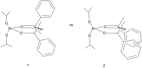 Meerwein–Ponndorf–Verley reduction with chiral alcohol