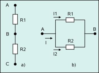 Figura 2: Circuitos divisores de tensión, a), y de intensidad, b).