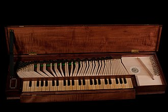 Clavichord - Fretted clavichord, copy of an unsigned instrument conserved in Namur, Belgium. The way the same string pair is used for several notes is clearly visible in the full size image.