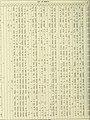 Climatological data, Pennsylvania (1943) (14773538582).jpg