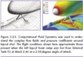 Computational Fluid Dynamics for left foam bipod on STS-107.png