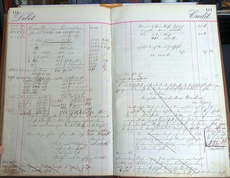 File:Conto Haupt Buch von Naom Dedo, Rauchwarenhändler in Leipzig (1872-1889)-77.jpg