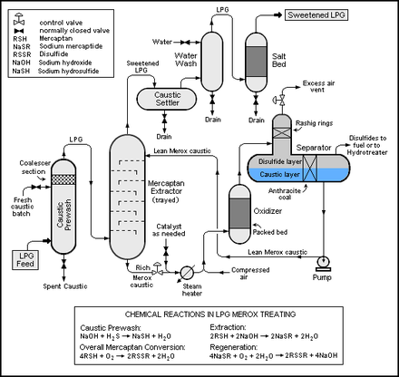 an analysis of the experiment electrolysis of sodium solution for gases 2012-4-5  solutions can be electrolysed gases are usually produced gases produced can be collected in test tubes identified later by simple tests (chemical analysis: test for gases.