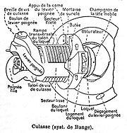 Culasse systeme De Bange before 1923