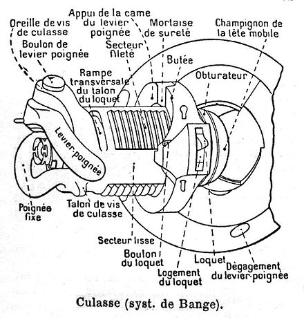 The obturator invented by Charles Ragon de Bange allowed the effective sealing of breeches in breech-loading guns. Culasse systeme De Bange before 1923.jpg