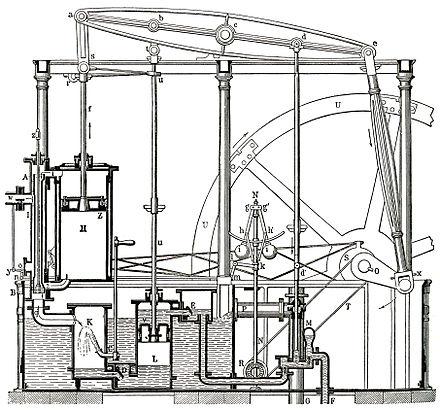 dampfmaschine funktion