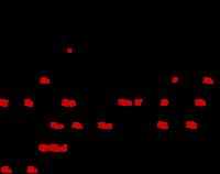 Deternimation du groupe de symetrie.png
