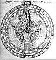 Diagram; integra naturae...imago, Fludd, 1618 Wellcome M0013224.jpg