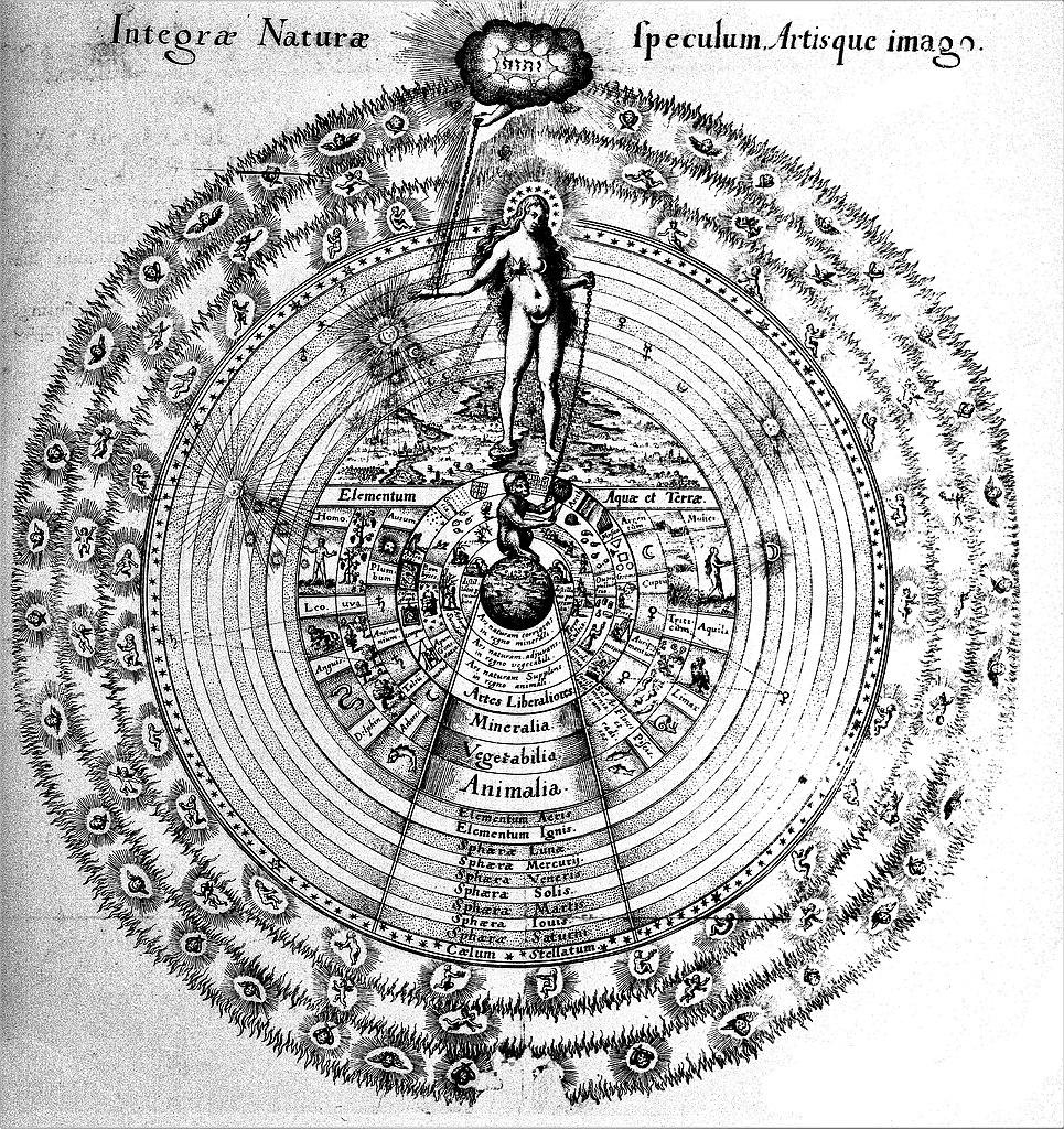 File Diagram  Integra Naturae   Imago  Fludd  1618