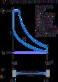 Diagrama pv dièsel.png