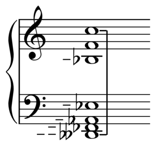 Diaschisma - Diaschisma as four perfect fifths plus two major thirds.