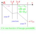 Diode à jonction P - N en polarisation directe - diagramme d'énergie potentielle des trous p - bis.png