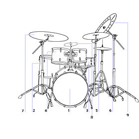 Crash cymbal on diagram of electronic cymbal