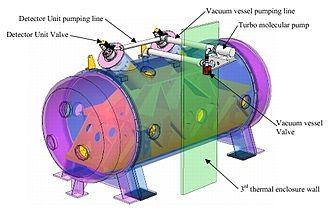 ESPRESSO - ESPRESSO spectrograph concept at the Preliminary Design Review.