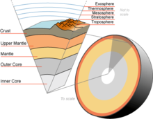 Earth-crust-cutaway-english.png