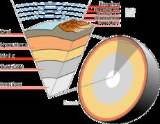 Earth's crust - Simple English Wikipedia, the free encyclopedia
