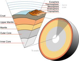 Earths mantle simple english wikipedia the free encyclopedia earths mantle ccuart Choice Image