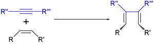 Enyne metathesis - Scheme 1. Enyne metathesis