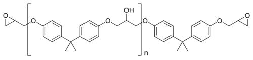 Struktur von unmodifiziertem Epoxy-Präpolymer auf der Basis von Bisphenol A. Der Parameter n (0 bis etwa 25) bezeichnet die Zahl der polymerisierten Untereinheiten.