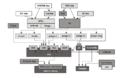 FOSS Localization - Linux Desktop Structure.png