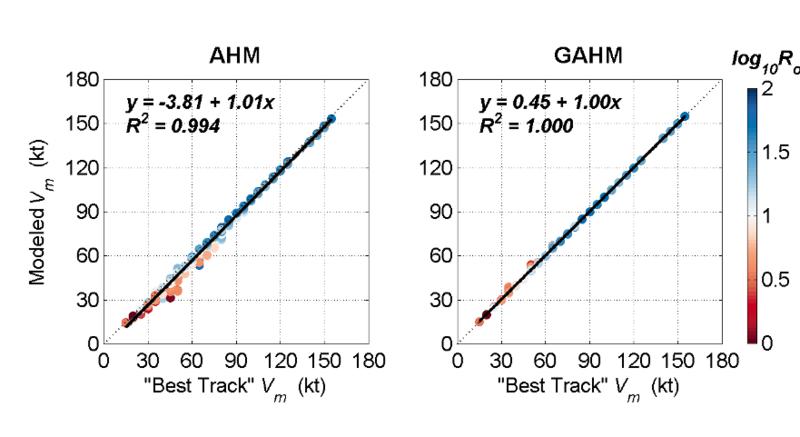 Fig 8.1. GAHM.png