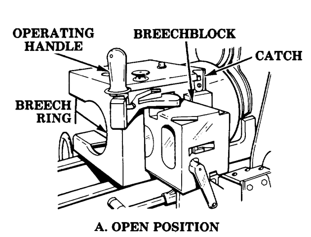 Tank Breech Block Design Related Keywords Suggestions