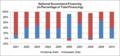 Financing-ExternalDomestic.png