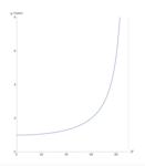 G-Faktor als Funktion der Querneigung.png
