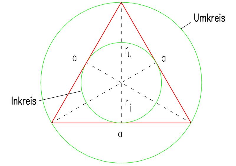 Umkreis dreieck berechnen online dating