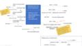 ISSN data model-v5.png