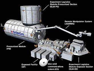 JAXA - JAXA Kibo, the largest module of the ISS.