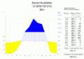 Klimadiagramm-Darwin-Australien-metrisch-deutsch.png