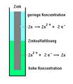 Korrosion-konz2.png