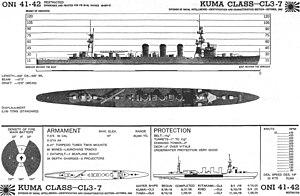 Action of 11 January 1944 - Image: Kuma ONI