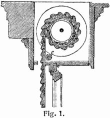 Fabulous Rollladen – Wikipedia WM18