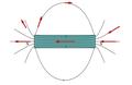 Linhas de campo de um íman retangular..png