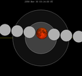 Lunar eclipse chart close-2058Nov30.png