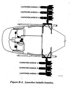 M22 Schematic