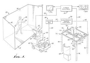 The Starlost - A drawing from the Magicam patent showing the basic arrangement of the system - a servo controlled dolly along with a secondary periscope camera filming a model background