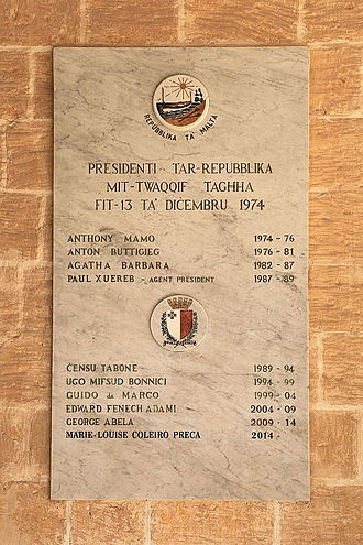 President of Malta - List of Presidents of Malta at San Anton Palace