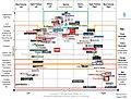 Media-Bias-Chart 4.0.1 WikiMedia Commons Copy.jpg